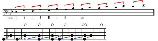 Figura 01