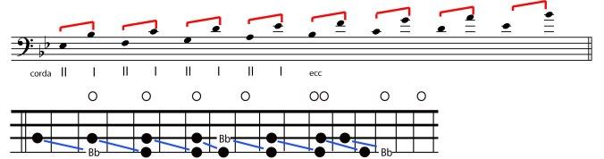 Figura 05