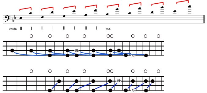Figura 06