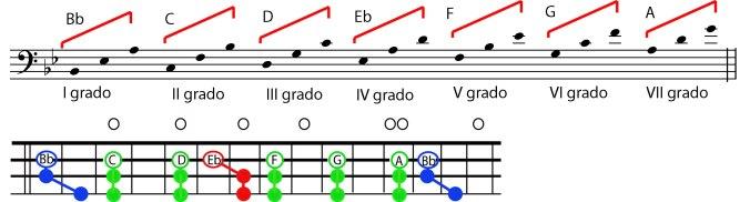 Figura 09
