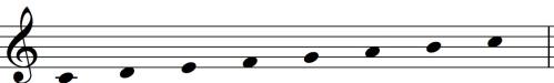 Scala-maggiore-Figura-1