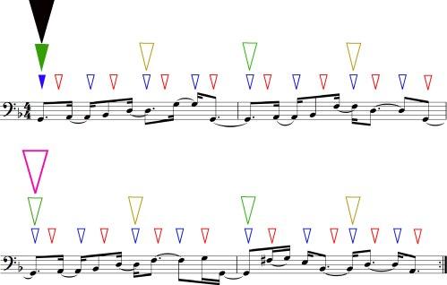 sincope-figura-10