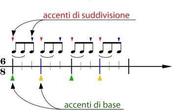 sincope-figura-11