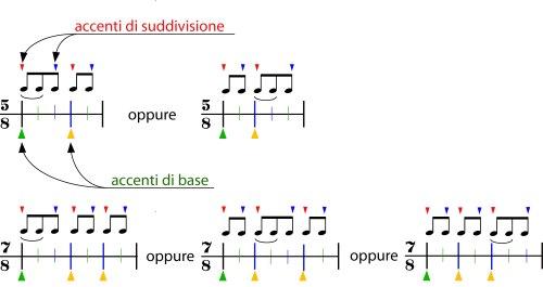 sincope-figura-15
