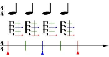 sincope-figura-4