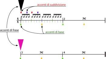 sincope-figura-7